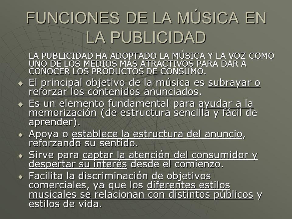 FUNCIONES DE LA MÚSICA EN LA PUBLICIDAD