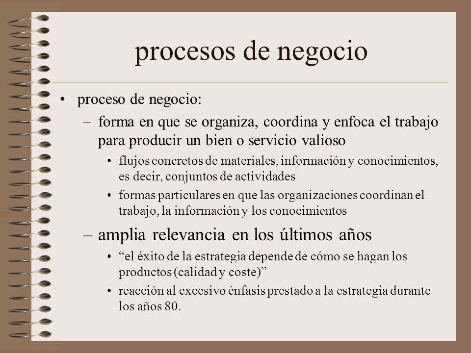 procesos de negocio amplia relevancia en los últimos años