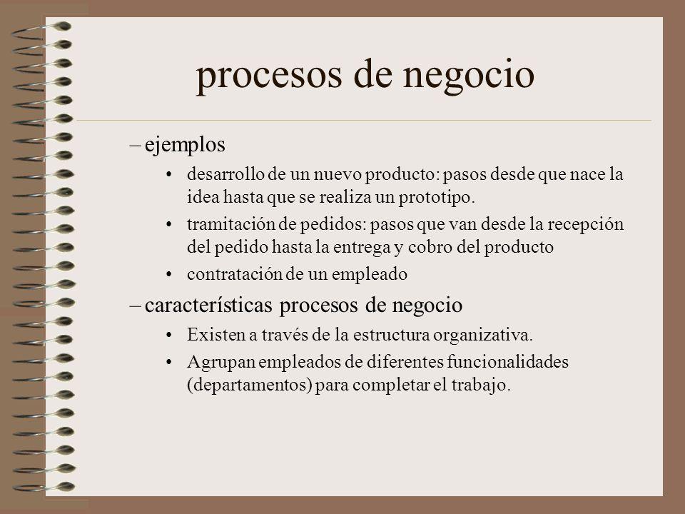 procesos de negocio ejemplos características procesos de negocio