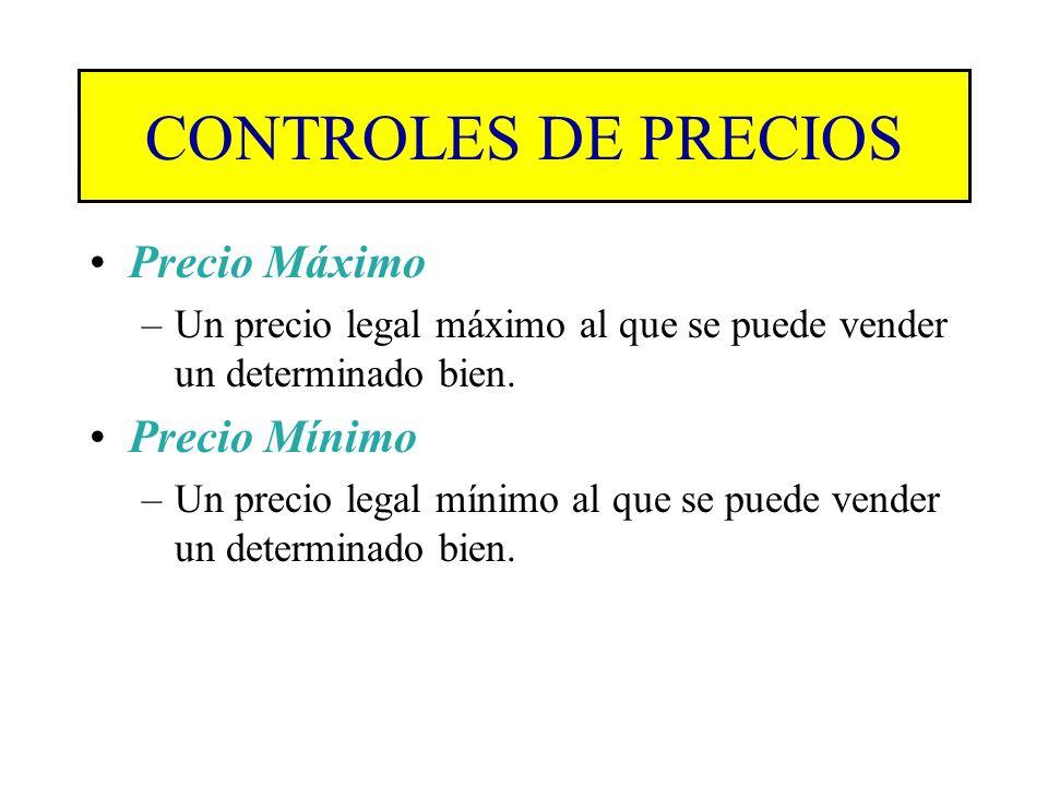CONTROLES DE PRECIOS Precio Máximo Precio Mínimo