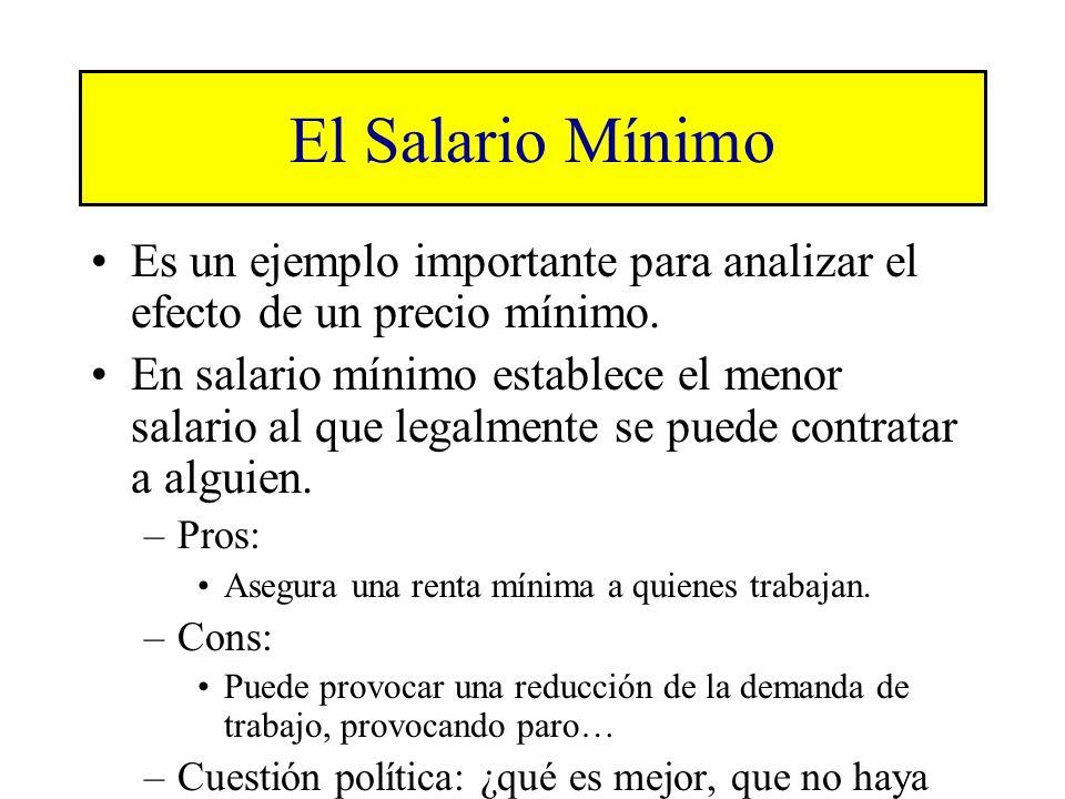 El Salario MínimoEs un ejemplo importante para analizar el efecto de un precio mínimo.