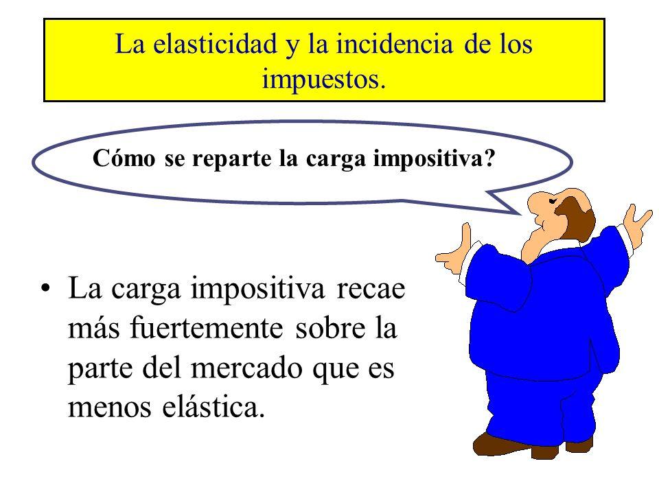 La elasticidad y la incidencia de los impuestos.