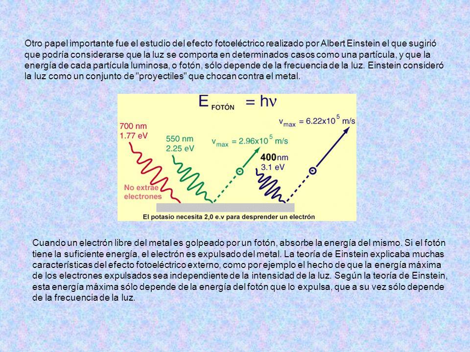 Otro papel importante fue el estudio del efecto fotoeléctrico realizado por Albert Einstein el que sugirió que podría considerarse que la luz se comporta en determinados casos como una partícula, y que la energía de cada partícula luminosa, o fotón, sólo depende de la frecuencia de la luz. Einstein consideró la luz como un conjunto de proyectiles que chocan contra el metal.