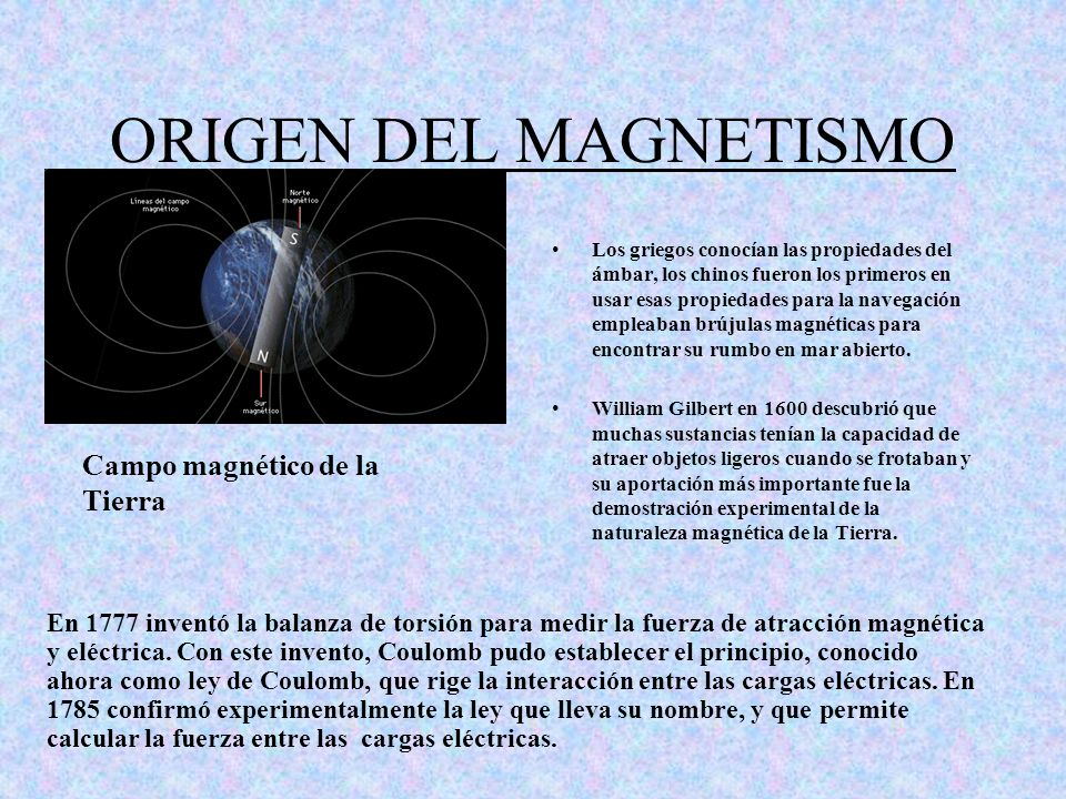 ORIGEN DEL MAGNETISMO Campo magnético de la Tierra