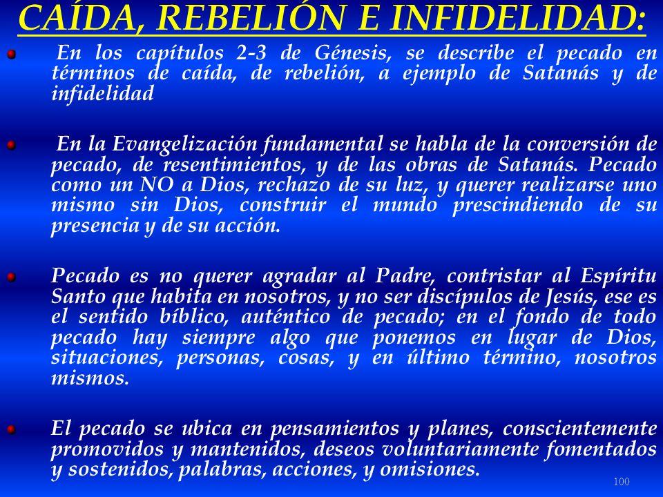CAÍDA, REBELIÓN E INFIDELIDAD: