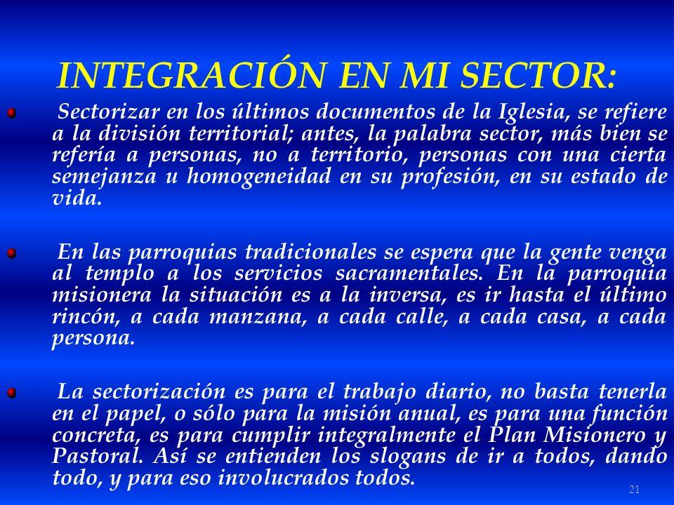 INTEGRACIÓN EN MI SECTOR:
