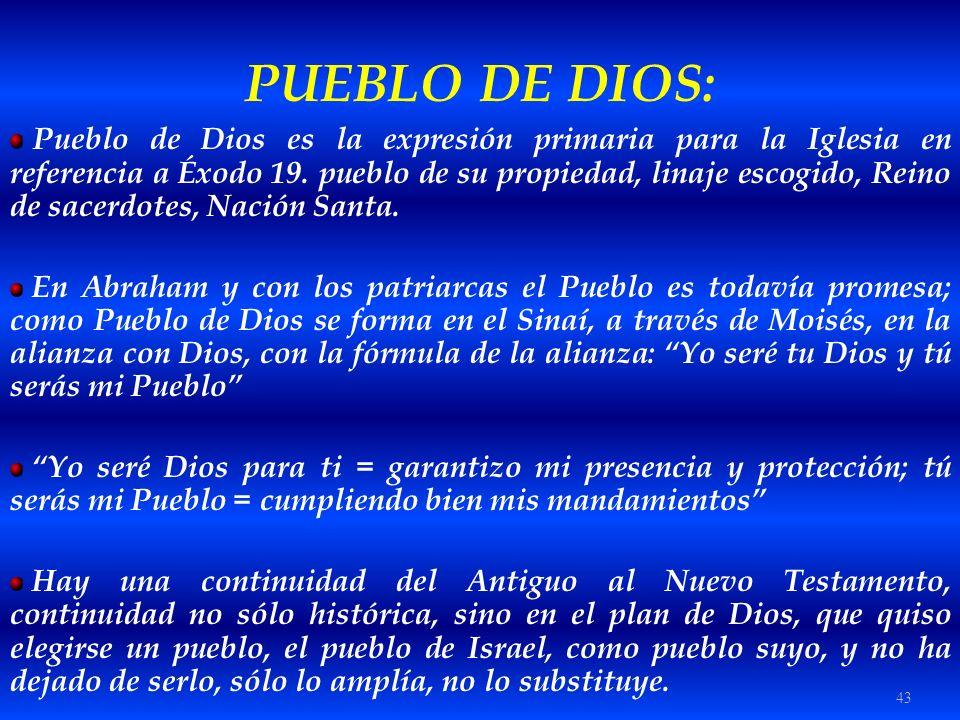 PUEBLO DE DIOS: