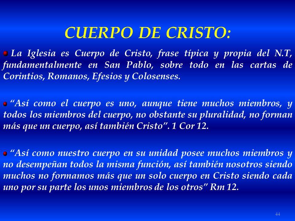 CUERPO DE CRISTO: