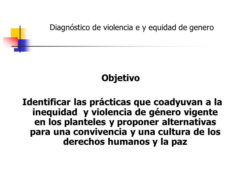 Diagnóstico de violencia e y equidad de genero