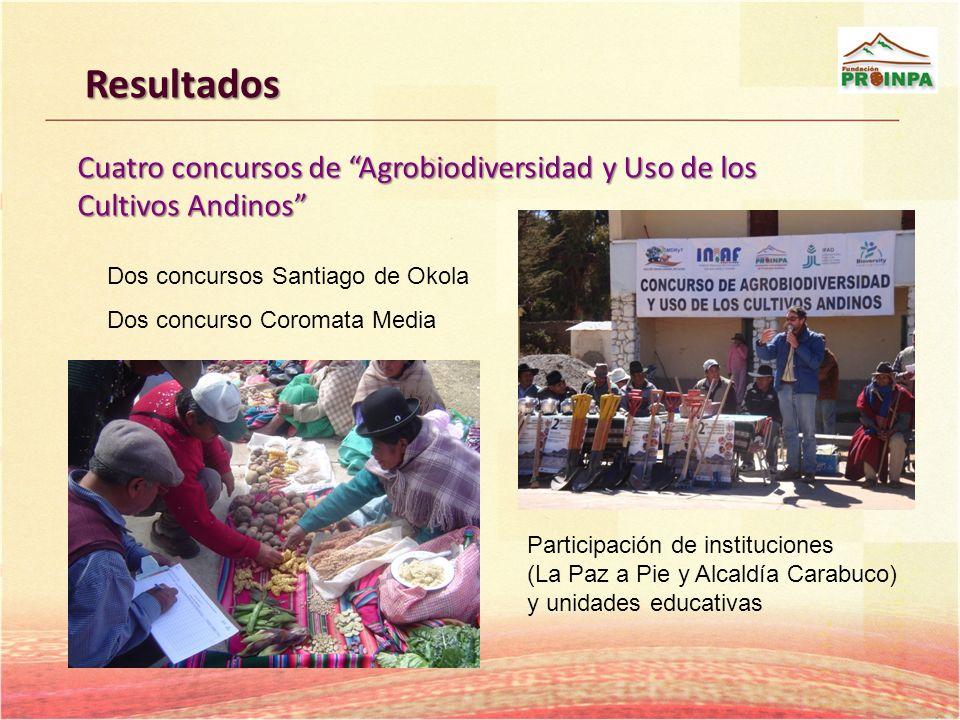 Resultados Cuatro concursos de Agrobiodiversidad y Uso de los Cultivos Andinos Dos concursos Santiago de Okola.