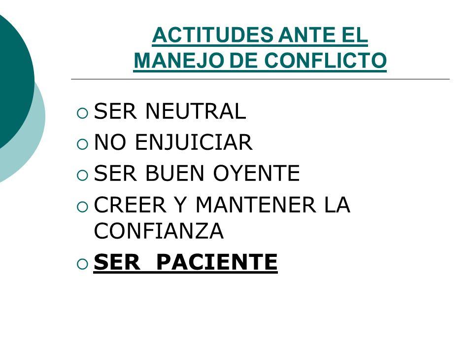 ACTITUDES ANTE EL MANEJO DE CONFLICTO