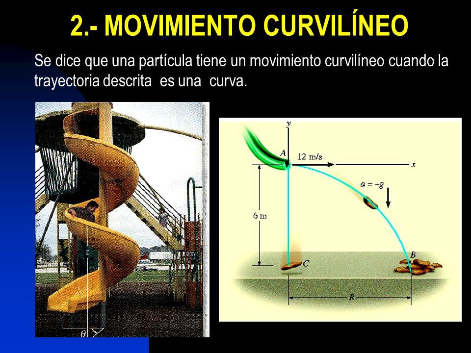 2.- MOVIMIENTO CURVILÍNEO