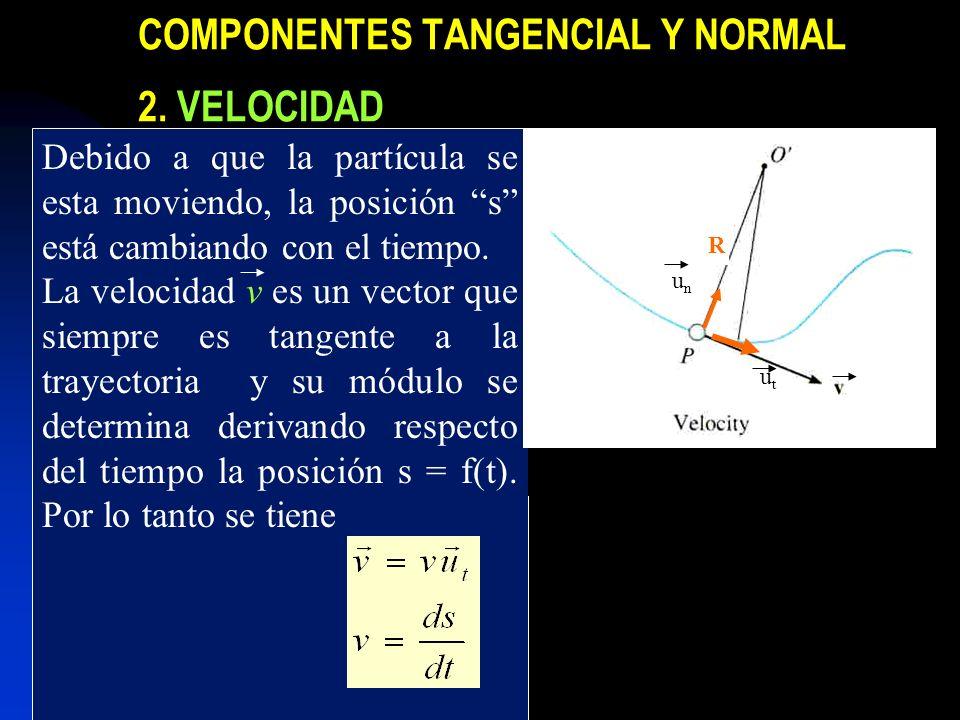 COMPONENTES TANGENCIAL Y NORMAL 2. VELOCIDAD