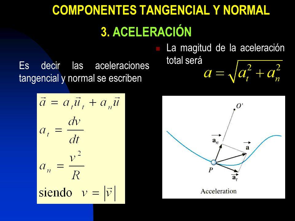COMPONENTES TANGENCIAL Y NORMAL 3. ACELERACIÓN