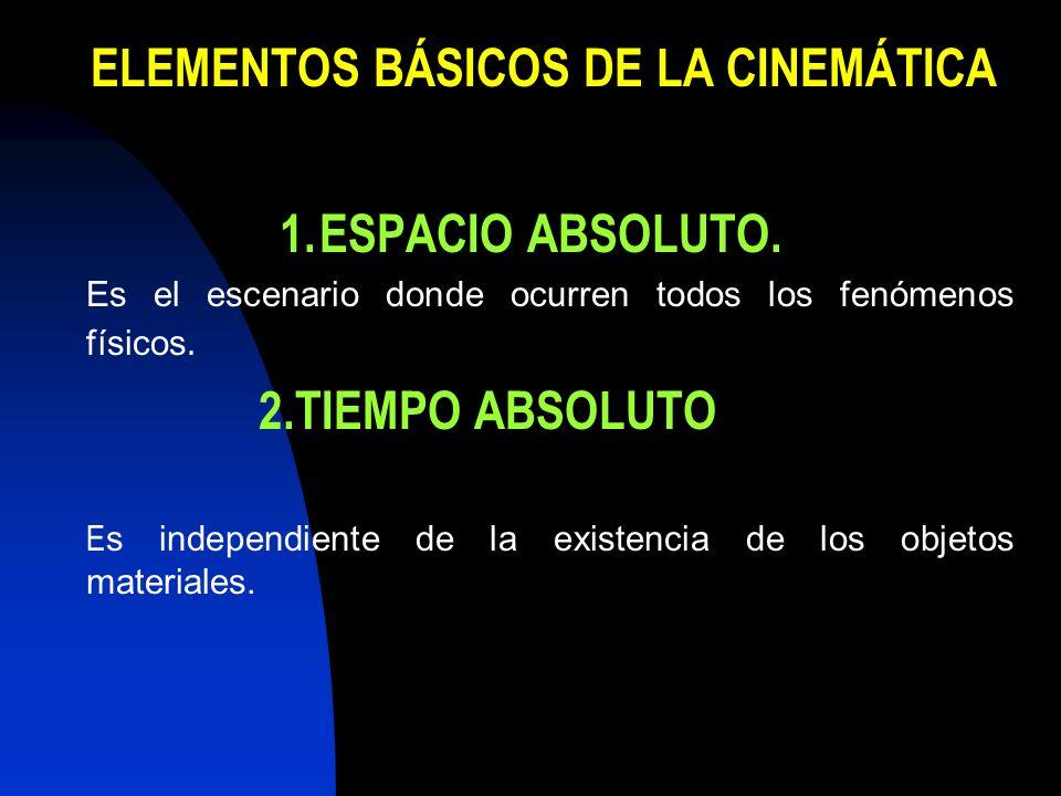 ELEMENTOS BÁSICOS DE LA CINEMÁTICA
