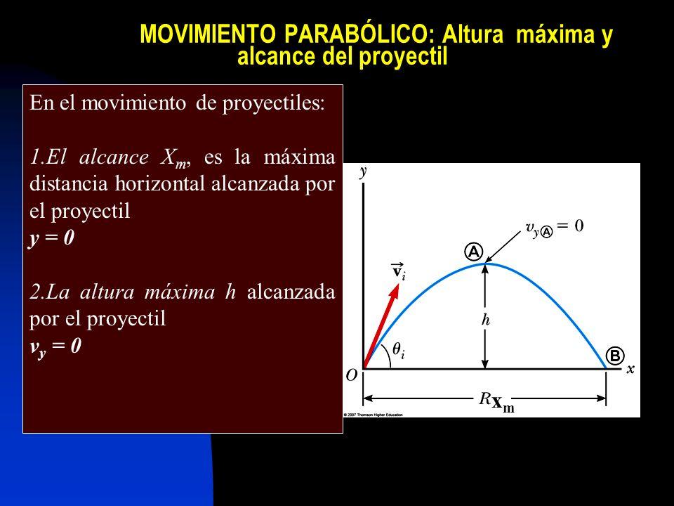MOVIMIENTO PARABÓLICO: Altura máxima y alcance del proyectil