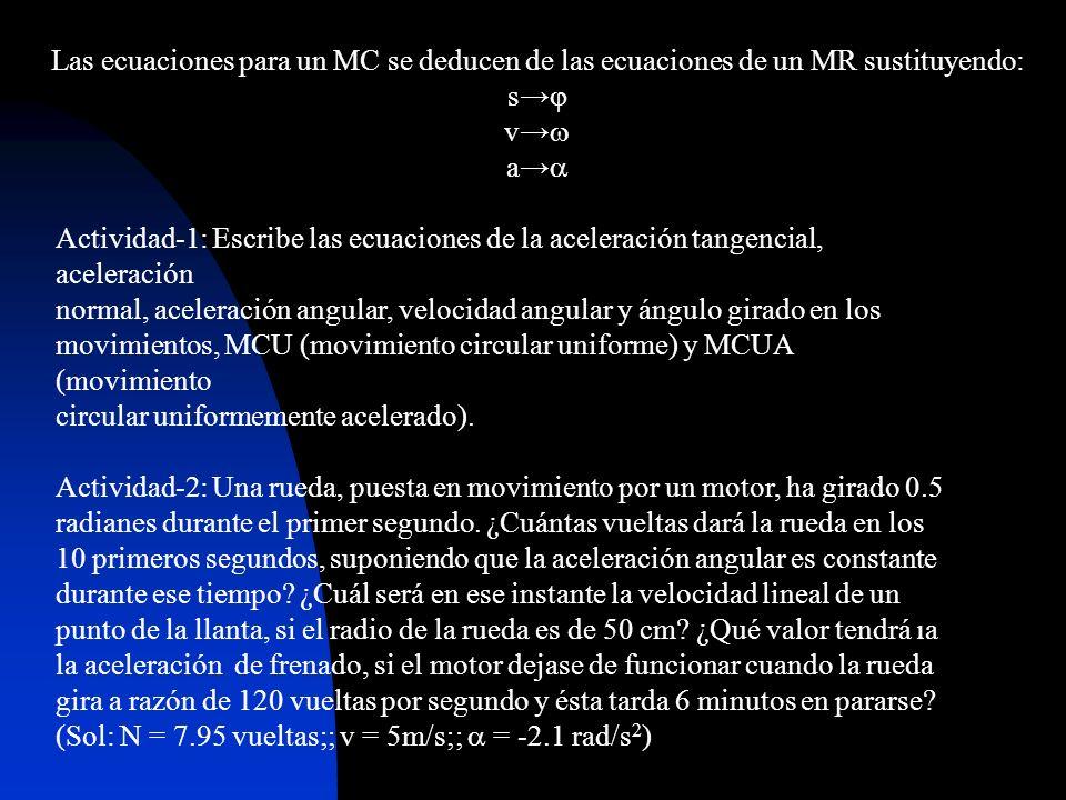 Las ecuaciones para un MC se deducen de las ecuaciones de un MR sustituyendo:
