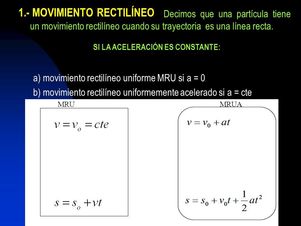 1.- MOVIMIENTO RECTILÍNEO