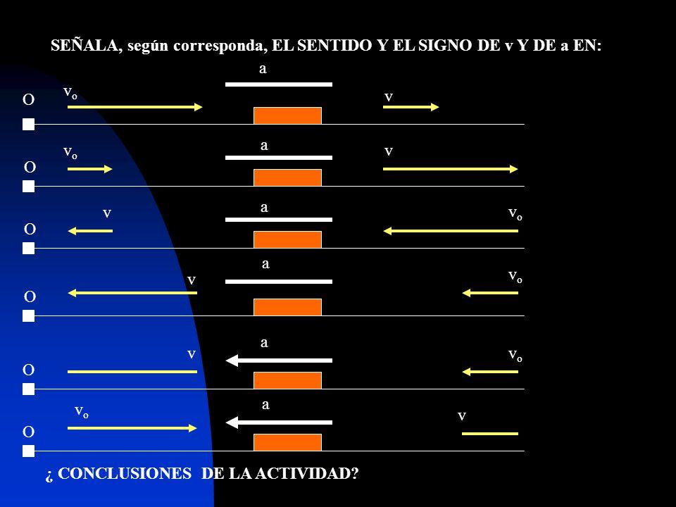 SEÑALA, según corresponda, EL SENTIDO Y EL SIGNO DE v Y DE a EN: