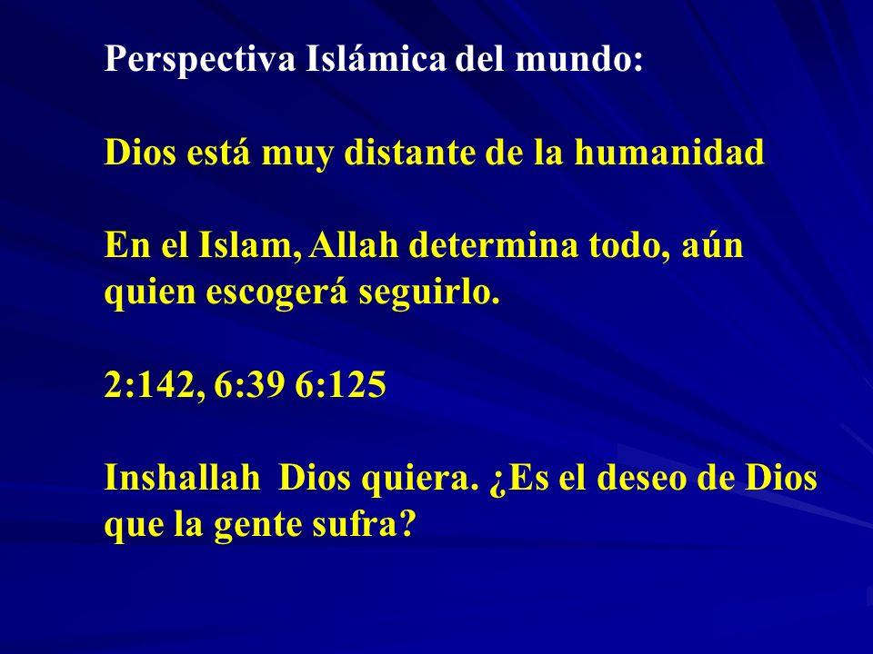 Perspectiva Islámica del mundo: