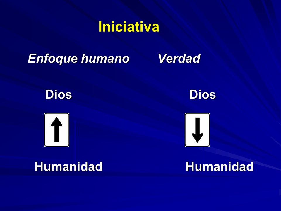 Iniciativa Enfoque humano Verdad Dios Dios Humanidad Humanidad