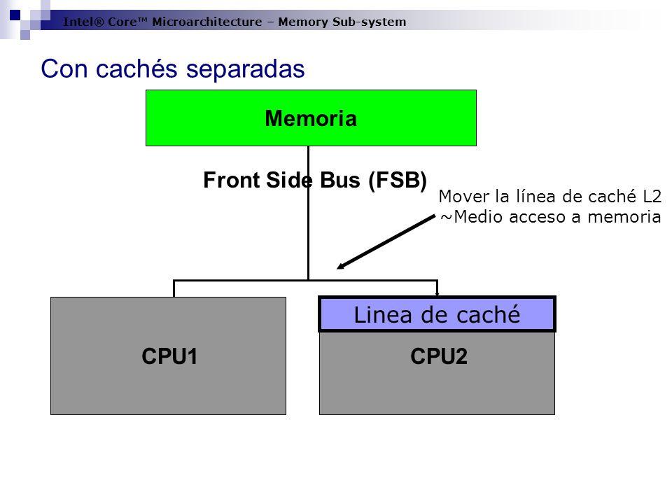 Con cachés separadas Memoria Front Side Bus (FSB) Linea de caché CPU1