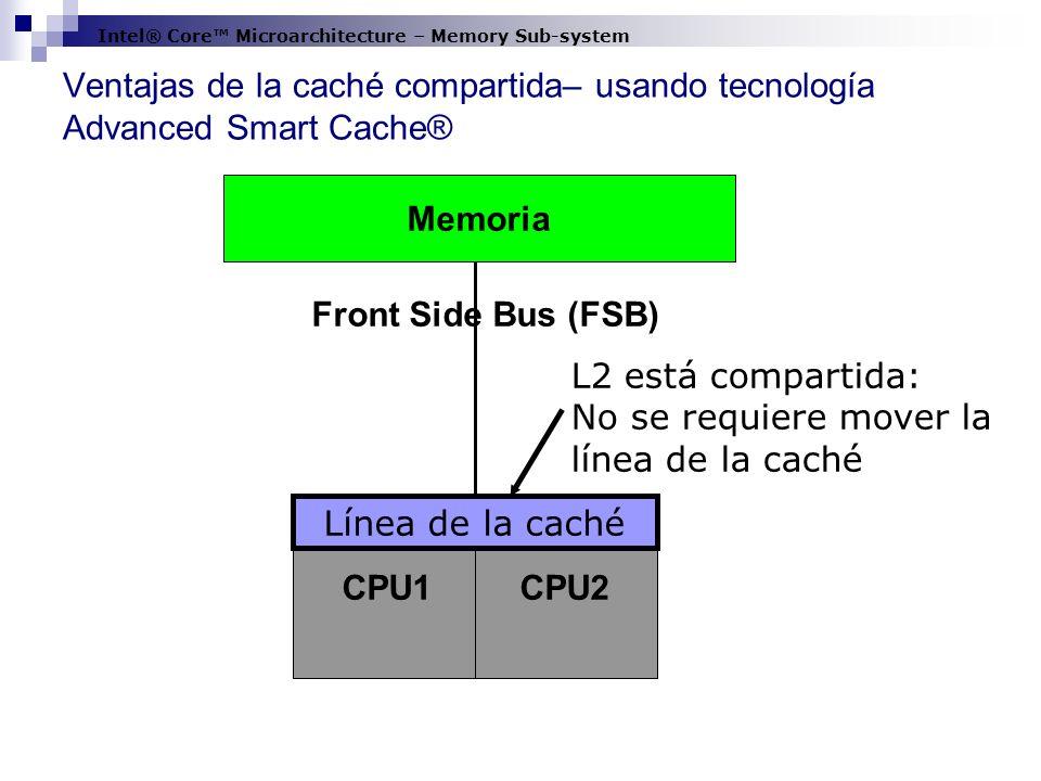Memoria Front Side Bus (FSB)