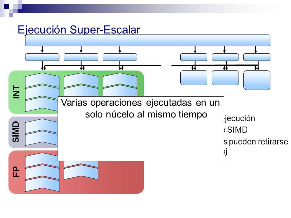 Ejecución Super-Escalar