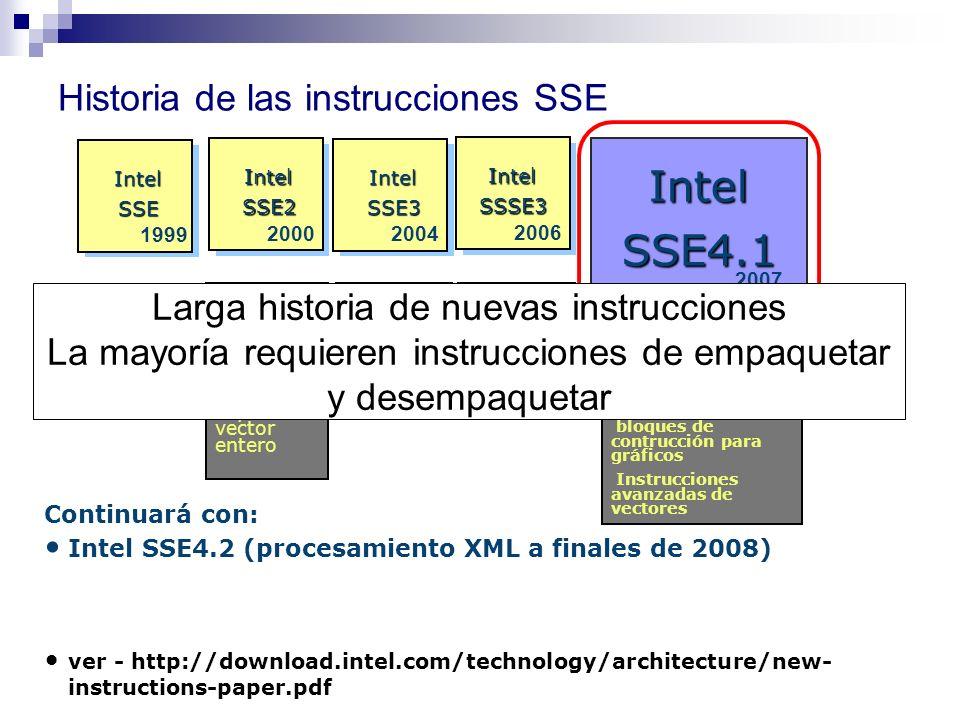 Historia de las instrucciones SSE