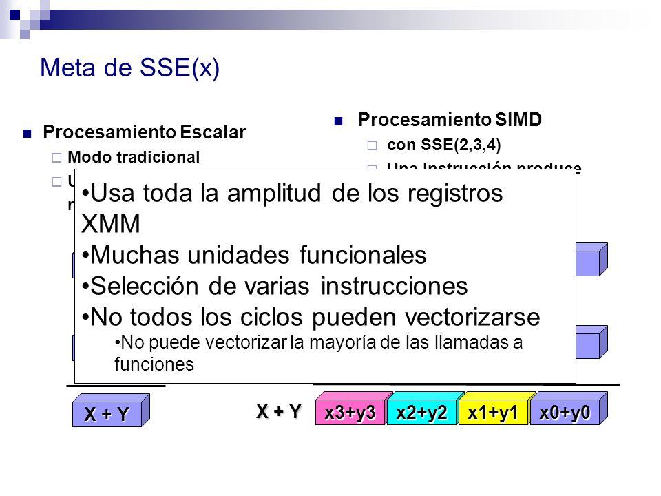 Usa toda la amplitud de los registros XMM Muchas unidades funcionales