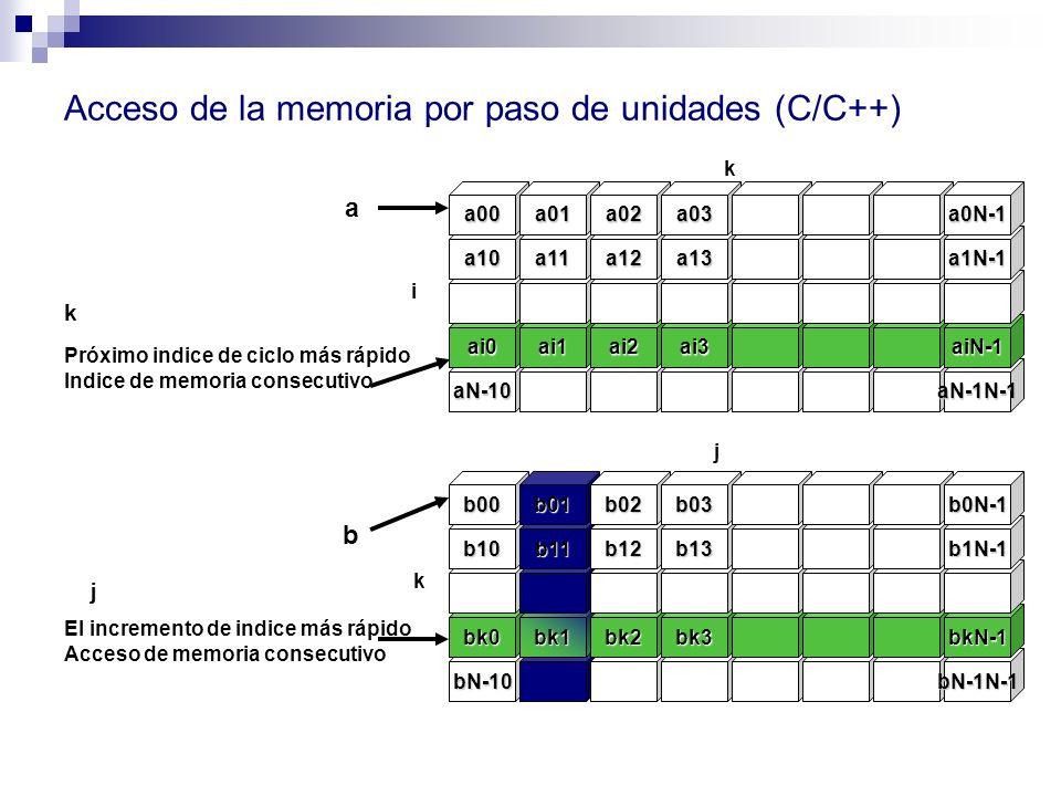 Acceso de la memoria por paso de unidades (C/C++)