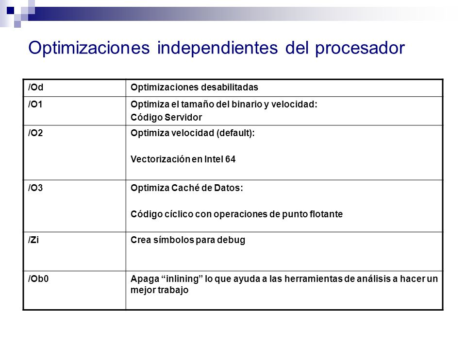 Optimizaciones independientes del procesador