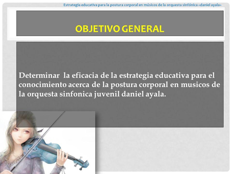 Estrategia educativa para la postura corporal en músicos de la orquesta sinfónica «daniel ayala»