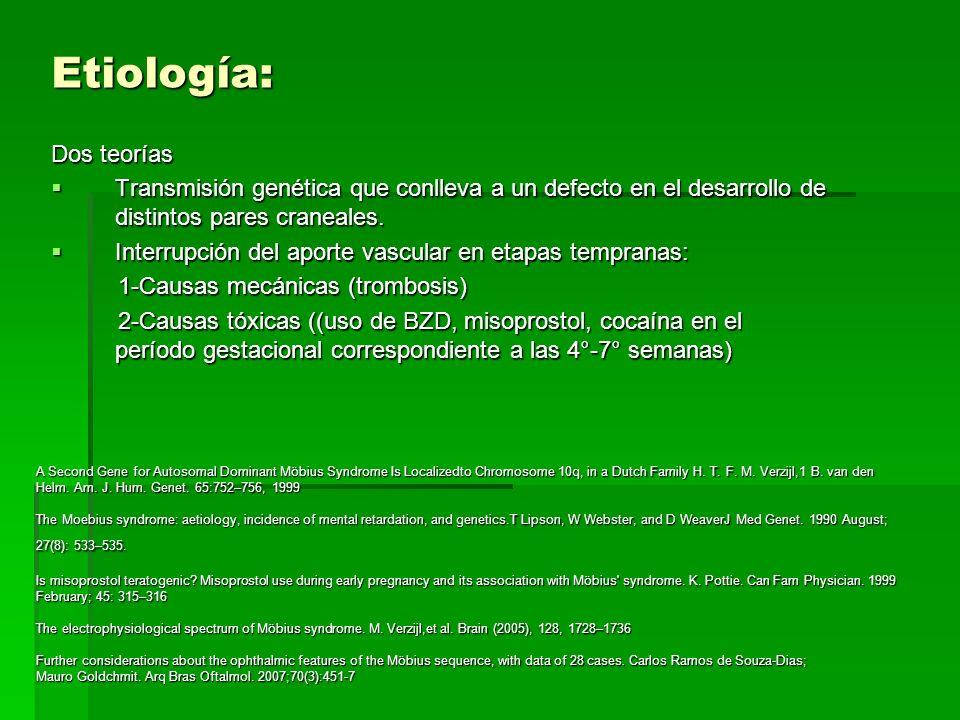 Etiología: Dos teorías