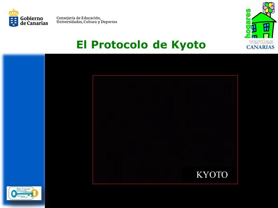 El Protocolo de Kyoto KYOTO 10