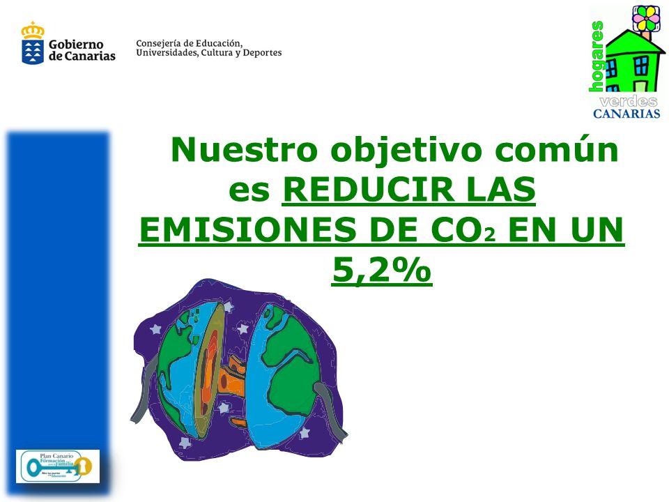 Nuestro objetivo común es REDUCIR LAS EMISIONES DE CO2 EN UN 5,2%