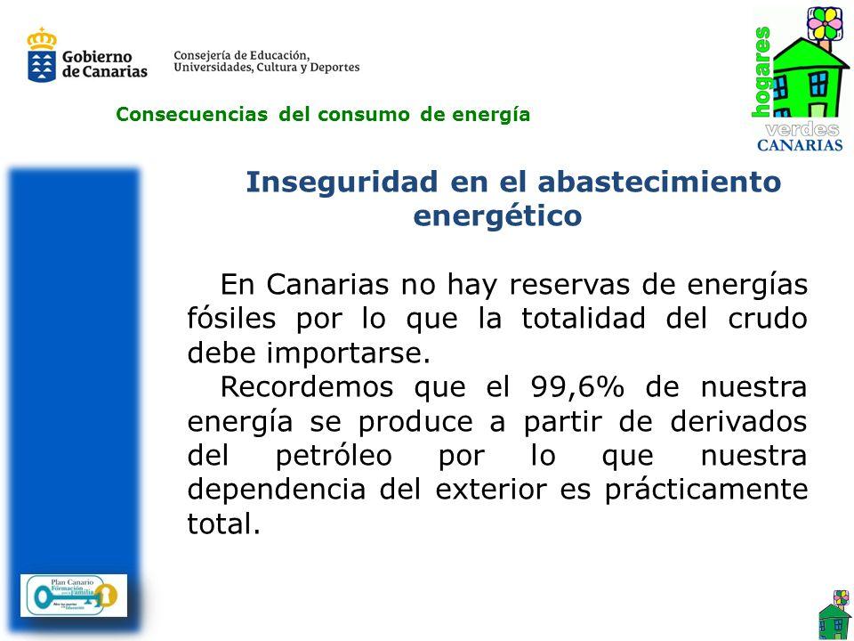 Inseguridad en el abastecimiento energético