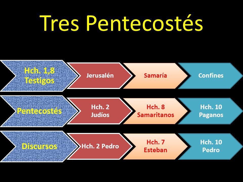 Tres Pentecostés Jerusalén Samaría Confines Hch. 1,8 Testigos