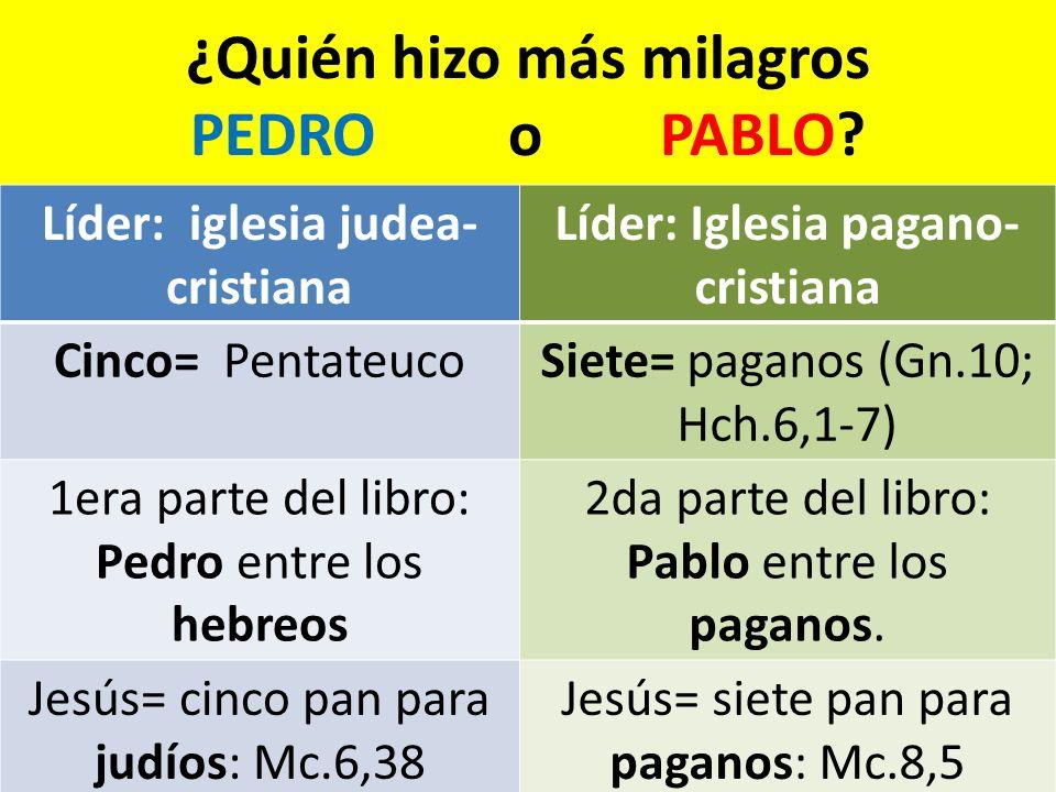 ¿Quién hizo más milagros PEDRO o PABLO