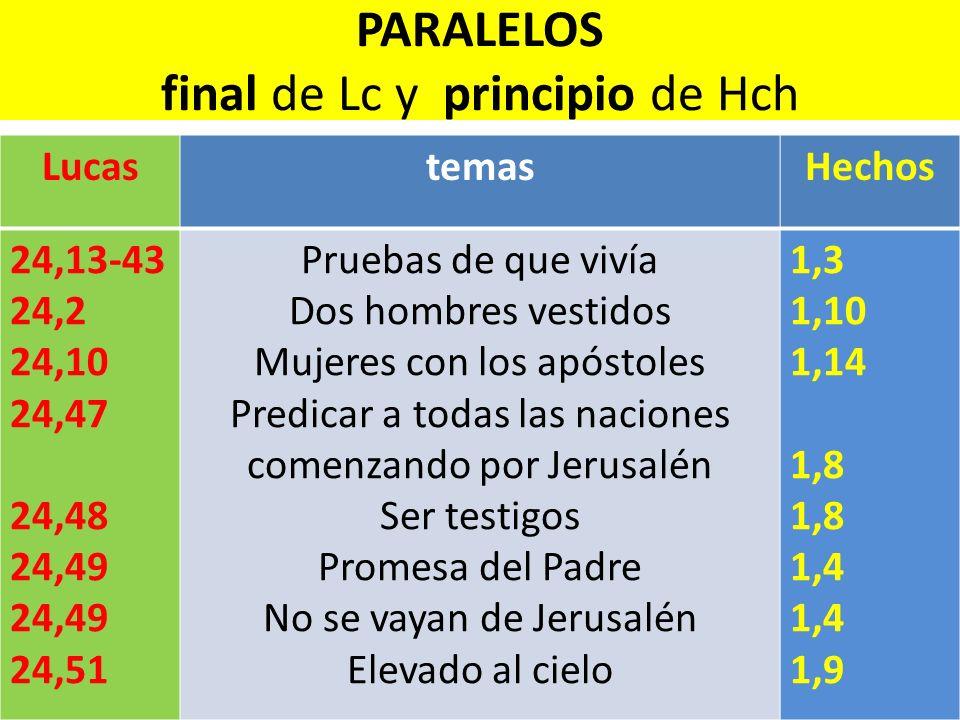 PARALELOS final de Lc y principio de Hch