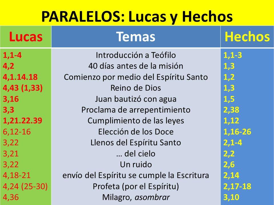 PARALELOS: Lucas y Hechos