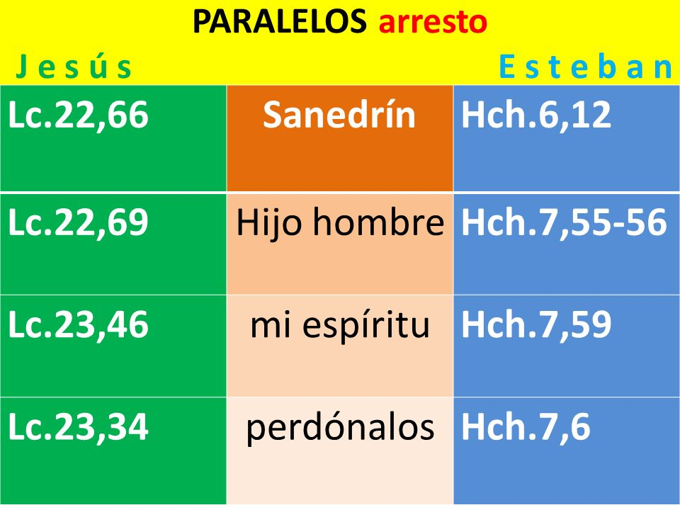 PARALELOS arresto J e s ú s E s t e b a n