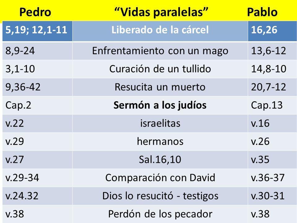 Pedro Vidas paralelas Pablo
