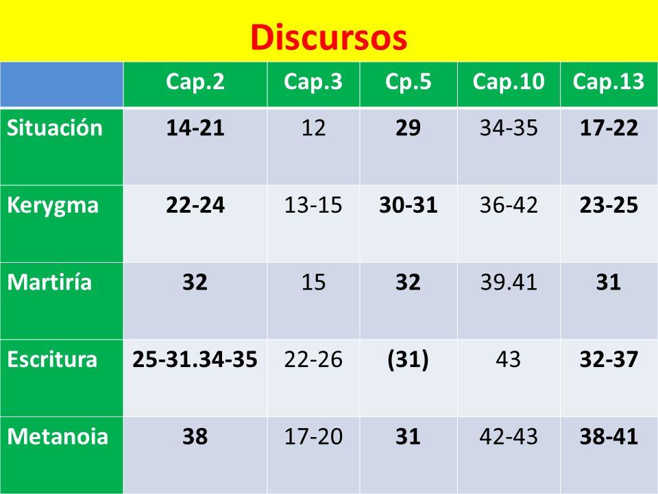 Discursos Cap.2 Cap.3 Cp.5 Cap.10 Cap.13 Situación 14-21 12 29 34-35