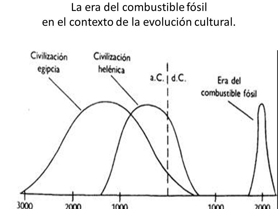La era del combustible fósil en el contexto de la evolución cultural.