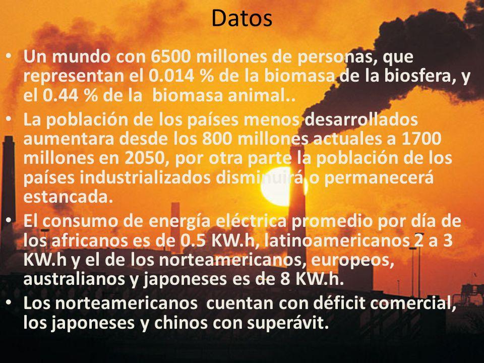 DatosUn mundo con 6500 millones de personas, que representan el 0.014 % de la biomasa de la biosfera, y el 0.44 % de la biomasa animal..