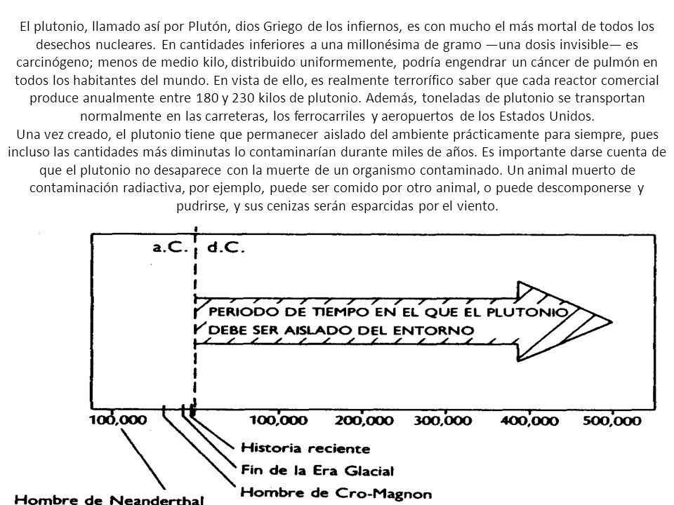 El plutonio, llamado así por Plutón, dios Griego de los infiernos, es con mucho el más mortal de todos los desechos nucleares.