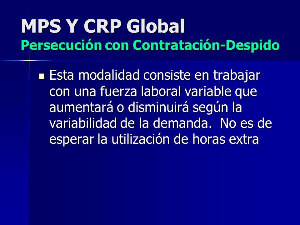 MPS Y CRP Global Persecución con Contratación-Despido