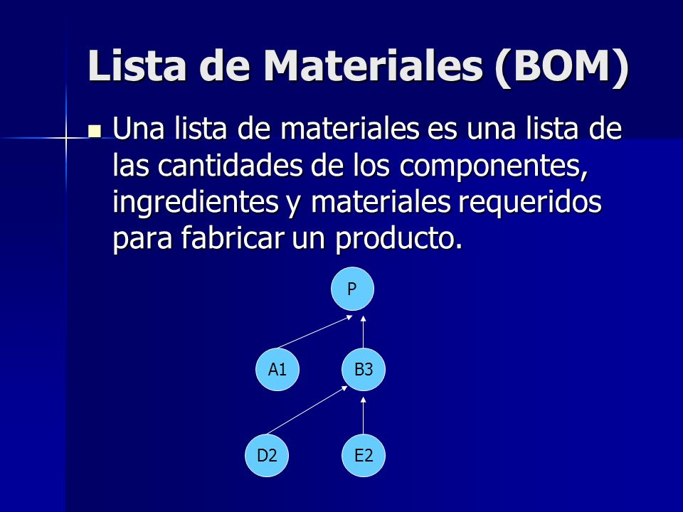 Lista de Materiales (BOM)
