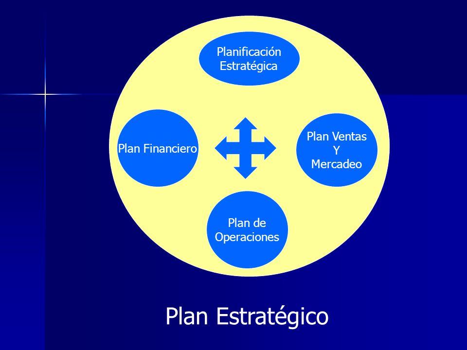 Plan Estratégico Planificación Estratégica Plan Ventas Plan Financiero
